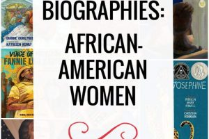 Picture Book Biographies about African-American Women