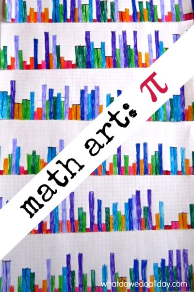 Math Art For Kids Pi Skyline