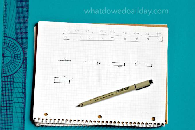 How to make spirolaterals with 5 times table.