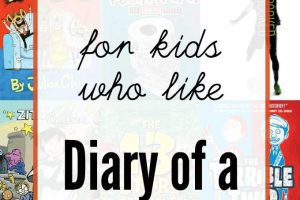 Books like Diary of a Wimpy Kid that kids will love. A variety of chapter books on this list.