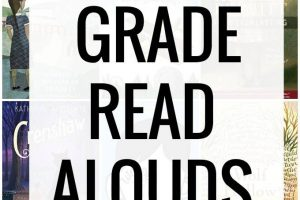 Meaningful Read Aloud Books for 4th Grade