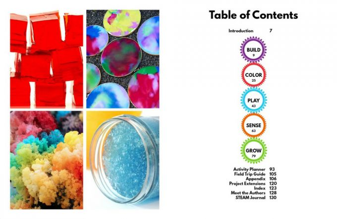 Table of contents STEAM KIDS