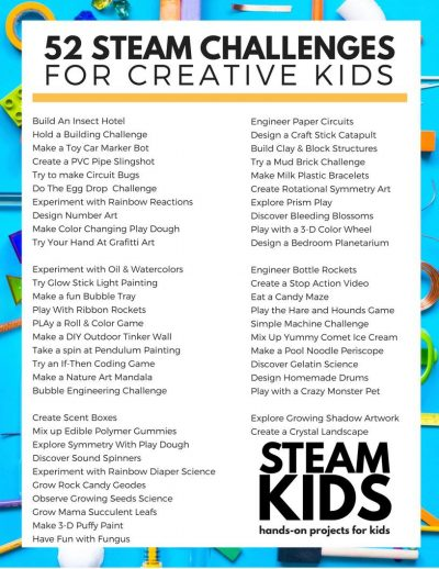 STEAM Printable list