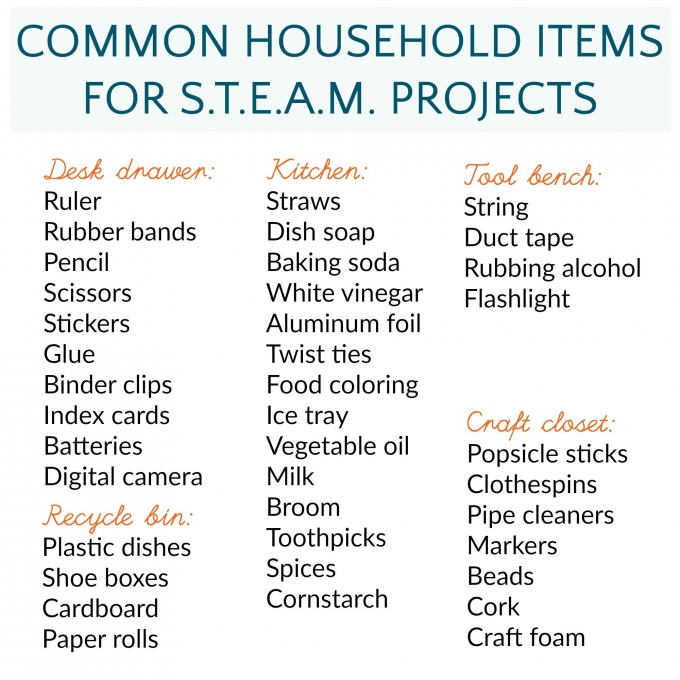 Common Household Items For Steam Projects