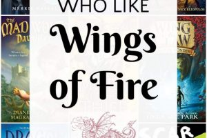 Fantastical Books for Kids Who Like Wings of Fire